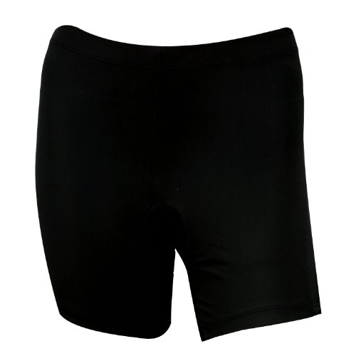 Buy Low Price Cannondale Women's Intensity Shorts (B004UMBXAA)