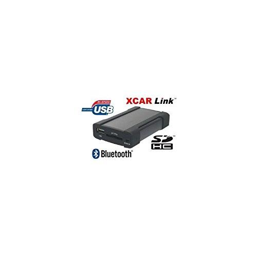 Interface Entree Aux USB SD pour RENAULT SANS CABASSE SANS NAV