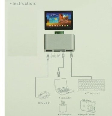 Multi-Function Samsung Galaxy OTG Connection Kit For Samsung Galaxy Tab, Galaxy Tab 2, Galaxy Note Galaxy S2 by KING OF FLASH