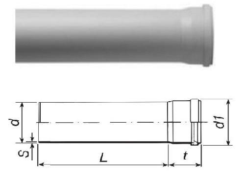 Buderus Rohr mit angeformter Muffe HT Rohr Abflussrohr Wavin SiTech 150 mm DN50
