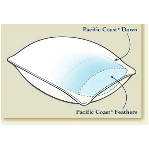 Pacific Coast® Hotel Collection Down Surround ® Pillow - Queen