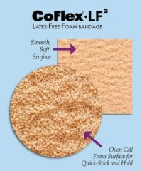 Bandage, Coflex Lf2, Foam, Hand Tear, 6