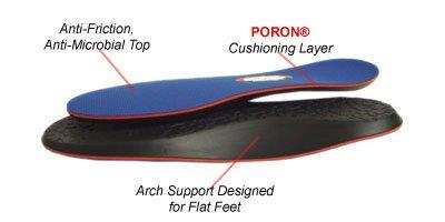 10 Seconds Flat Foot Sport Insoles, Mens 12 D(M) Us