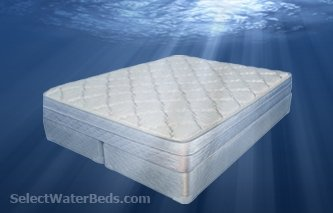 Waterbed Mattress Pad King