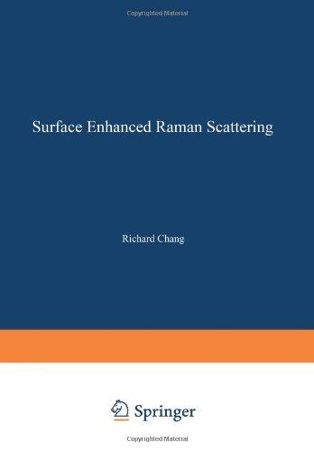 Surface Enhanced Raman Scattering