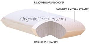 STANDARD - All Natural Organic Latex Premium Soft/Plush Talalay Pillow