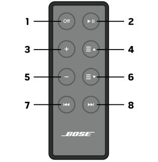 Bose SoundDock Series II, Series III or Portable Replacement