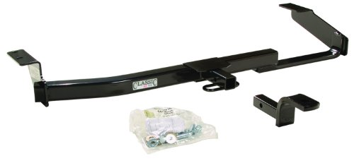 Check Out This Draw-Tite 24616 Class I SportFrame Hitch with Drawbar