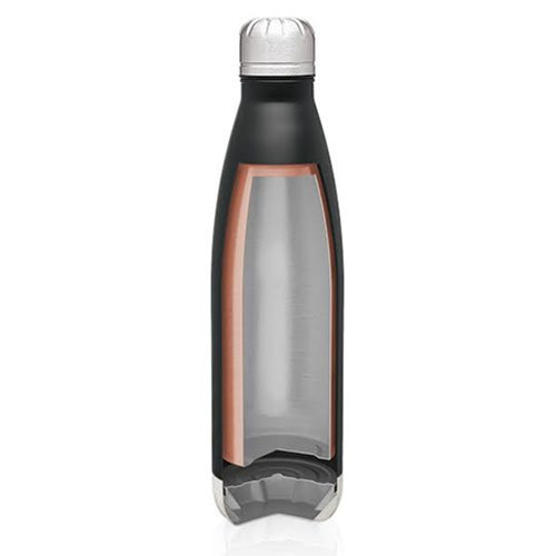 Double Wall Stainless Steel Thermal Travel Bottle, Vacuum Insulated, Copper Lined