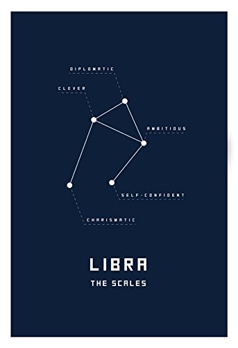 Astrology-Chart-Libra-Poster-13-x-19in