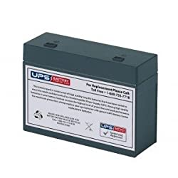 APC Back-UPS Office 280 Replacement Battery Pack