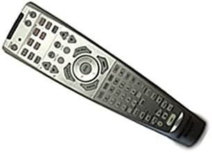 Replacement Remote Control For Harmankardon AVR147 HK-AVR525 AVR32S AVR2550 AV Receiver