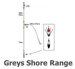 greys-shore-rigs