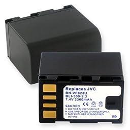 SONY NP-FH90/100 LI-ION 3900mAh-Battery