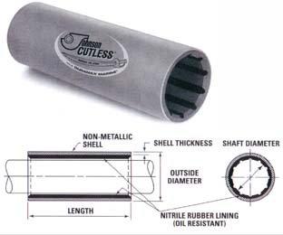 Babe Cutlass Bearings -Johnson Duramax Cutless Bearing -Non Metallic Standard