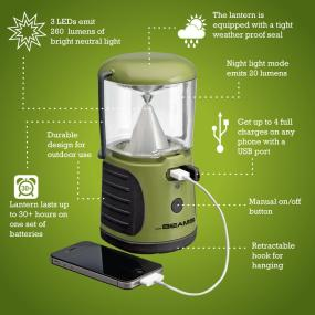 Mr. Beams MB470 UltraBright LED Lantern with USB Port as a Battery Backup Charger