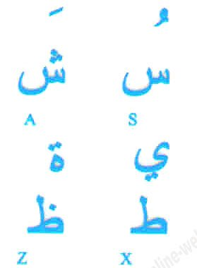 TRANSPARENT KEY STICKER  YELLOW PERSIAN FARSI
