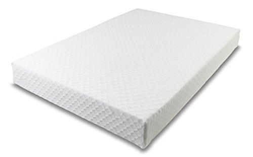 Best Price For Snug Mattress 1000 Pocket Sprung Memory Foam