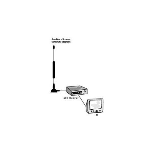 DVB-T Stabantenne drahtlos digital von Hama
