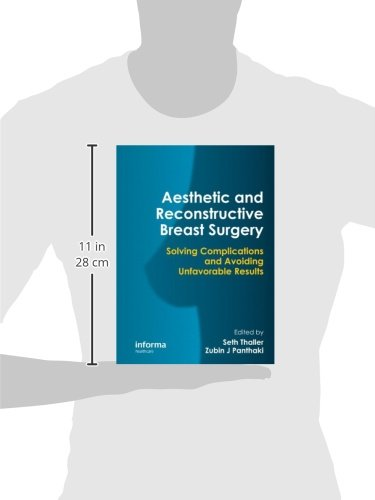 Aesthetic and Reconstructive Breast Surgery: Solving Complications and Avoiding Unfavorable Results
