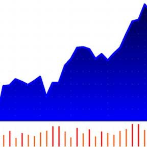 Hedge Fund Stock & Forex Chart Tool / Technical Analysis