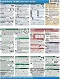 Canon Digital Rebel T3i / 600D CheatSheet (Canon T3i / model name in some countries 600D) Bert Sirkin