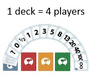 1 X Agile Planning Poker Cards - 1