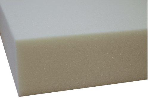 Memory Foam Mattress Companies front-828217
