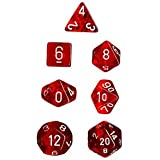 Polyhedral 7-Die Translucent Chessex Dice Set - Red