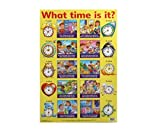 Tell the Time (Wall Charts)