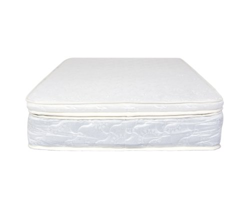 Learn More About Handy Living Pillow Top Mattress, Twin