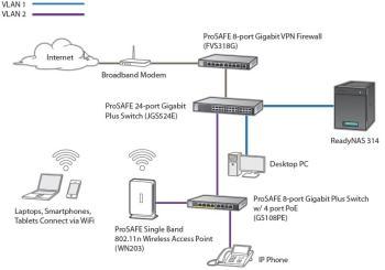 Anwendungsbeispiel KMU Netzdiagramm