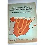Desde Don Pelayo Hasta Don Juan Carlos I (Cronologia Synoptica Y Grafica)