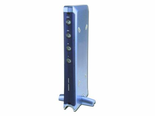 PIXMICRO Switch KVM 4 PC, Connectique PS/2 et VGA