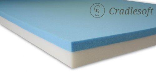 Cradlesoft¨, 3-Inch Gel Memory Foam And Support Foam Combo Topper, King