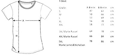 Wolkenbruch® T-Shirt Rockabilly Skull, Gr.S bis XXXXXL