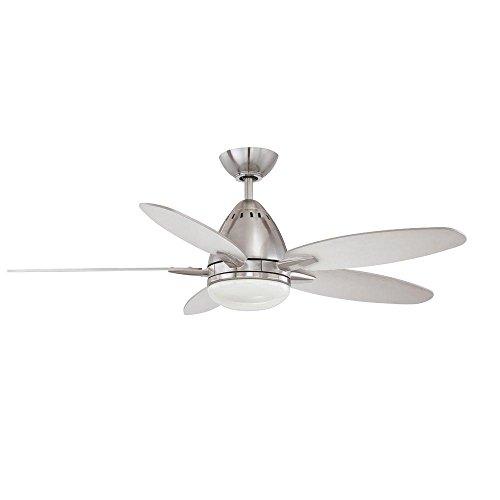 Quiet Ceiling Fan For Bedroom