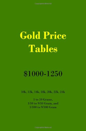 Gold Price Tables $1000-1250