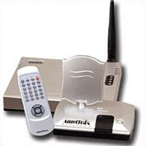 Wireless Cable TV System
