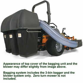 Husqvarna MZ61 Collection System Triple Bagger w/ Blower 966793101 from Husqvarna