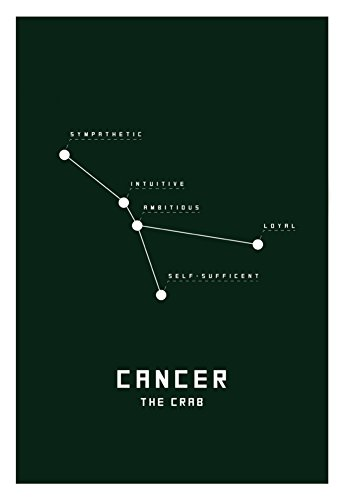 Astrology-Chart-Cancer-Poster-13-x-19in