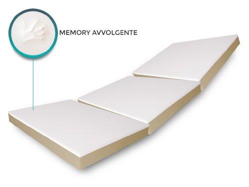 Materassino futon pieghevole salvaspazio in memory singolo - Letto di emergenza ...