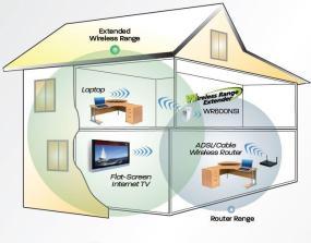 Diamond Multimedia Wireless Extender
