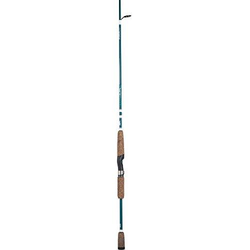 Best fishing rods berkley for sale 2016 best gift tips for Best fishing rods