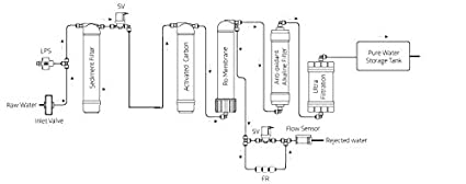Birds-Ro-Aqua-Deluxe-12-Litres-RO-UV-UF-Water-Purifier