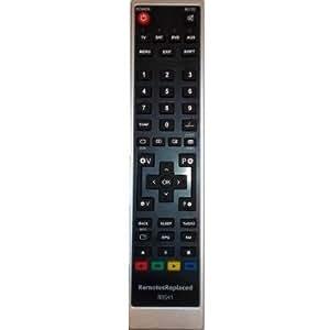 Kneissel RC900 Reemplazo mando a distancia sólo de RemotesReplaced