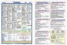Checkmate Checklist Piper Pacer/Tri-Pacer PA-20/22-125/135