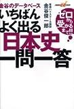 金谷のデータベースいちばんよく出る日本史一問一答―ゼロから受かるまで!! (快適受験αブックス)