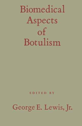 Biomedical Aspects of Botulism PDF