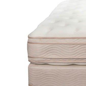 Pillow Top Latex Mattress